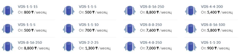 лучшие vps сервера в россии