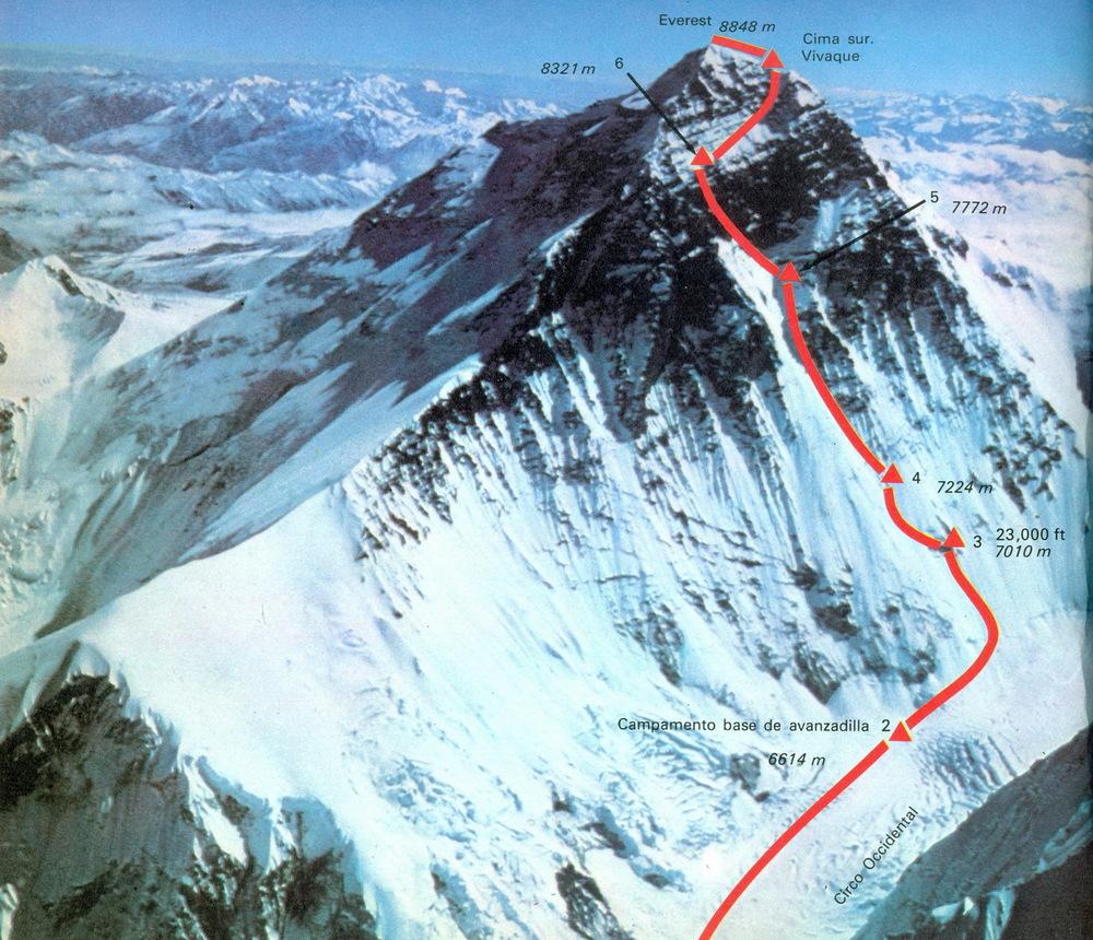 юго-западная стена Эвереста, маршрут экспедиции Бонингтона
