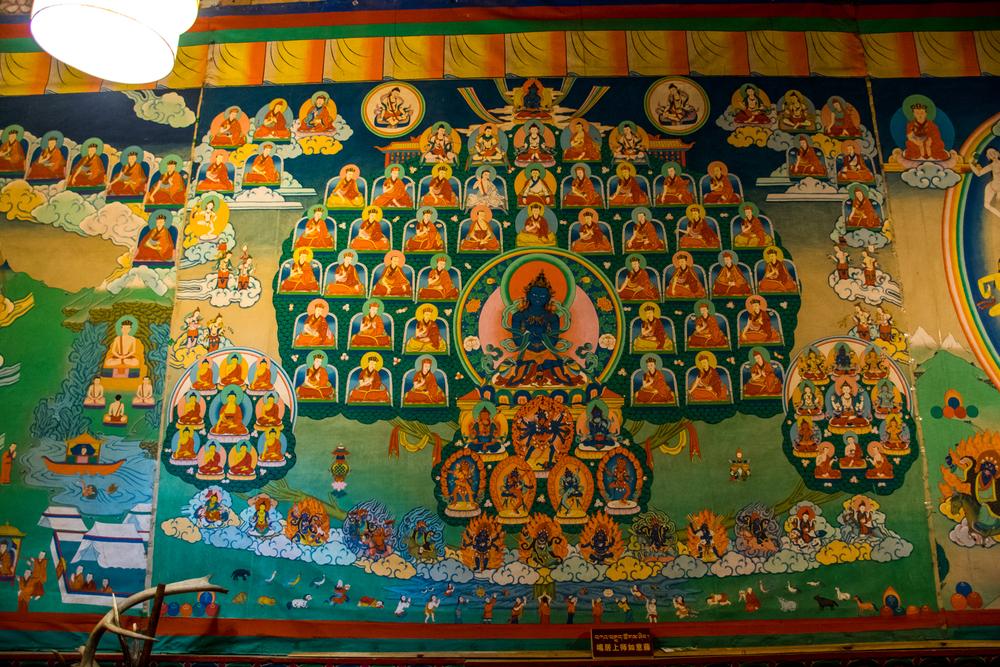 Восточный Тибет, монастырь Пангпхуг, фрески