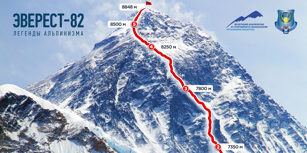 юго-западная стена Эвереста, маршрут советский экспедиции Эверест-82