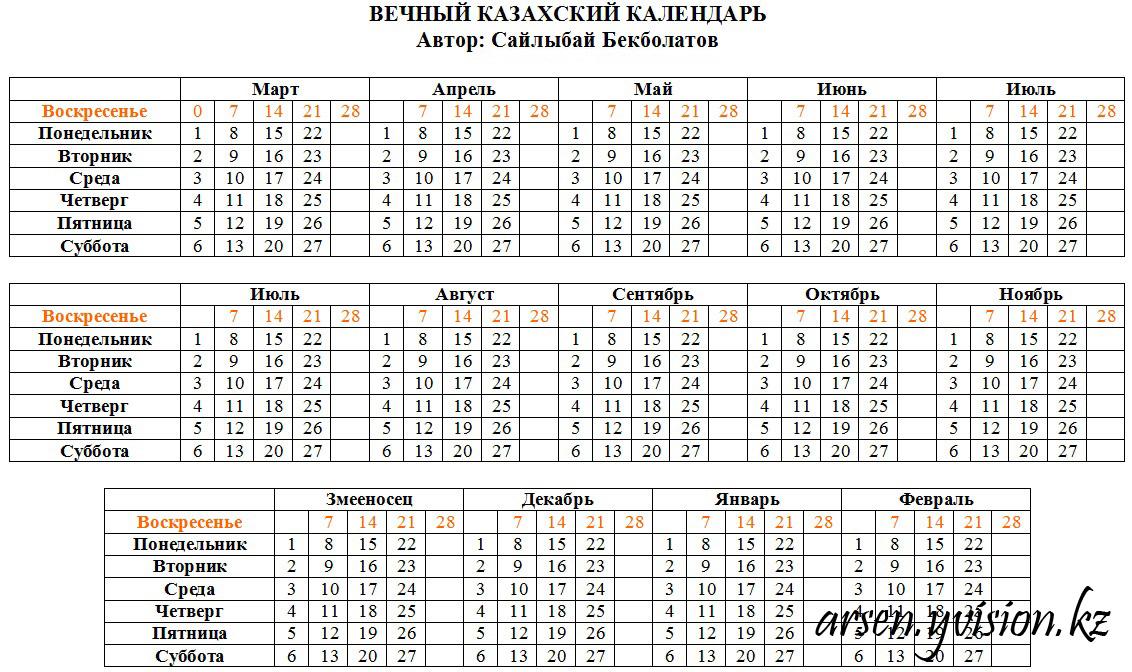 Вечный казахский календарь, Вечный Назарбаевский календарь