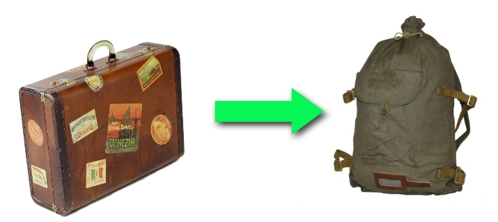 Тревожный чемоданчик - рюкзак землетрясение в Алматы что взять с собой ЧС вещмешок комплектация состав