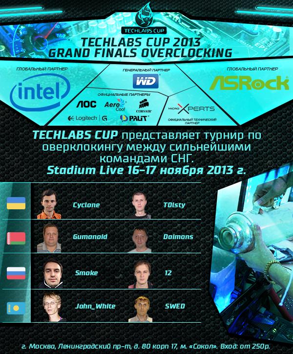 Гранд финал TechLabs CUP 2013 Россия - Оверклокинг
