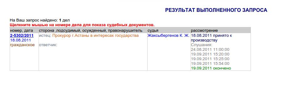 Онлайн порносайты казахстана