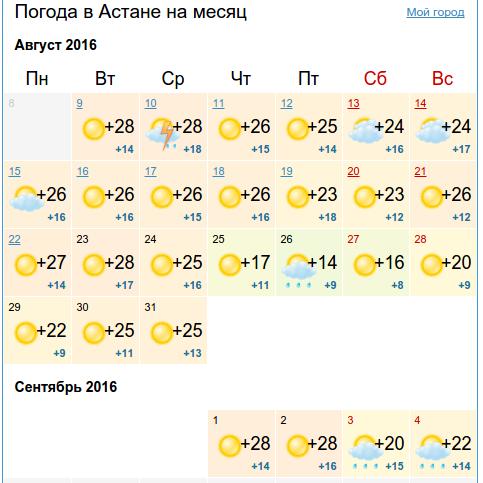 Погода в Астане на август 2016