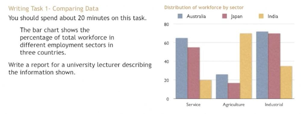 12lecture 6 task 1 writing