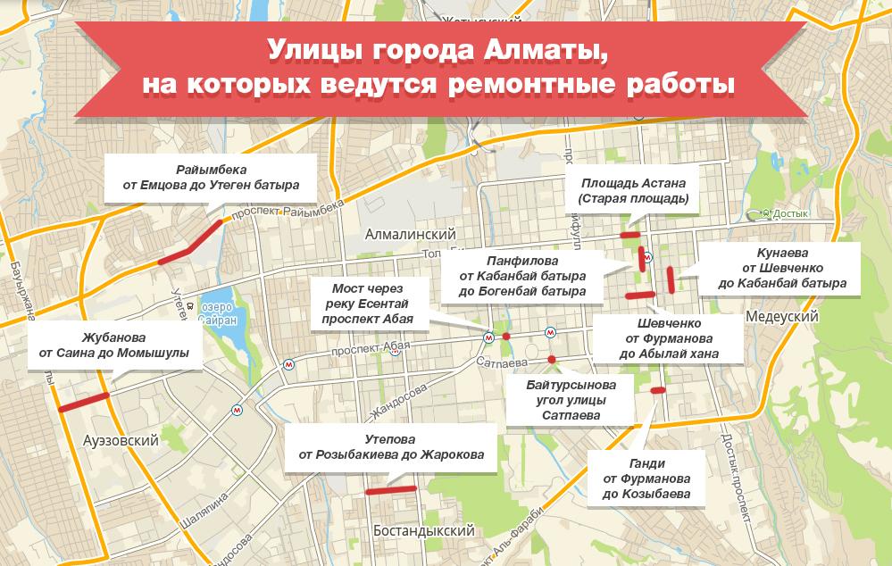 Улицы Алматы, на которых ведутся ремонтные работы