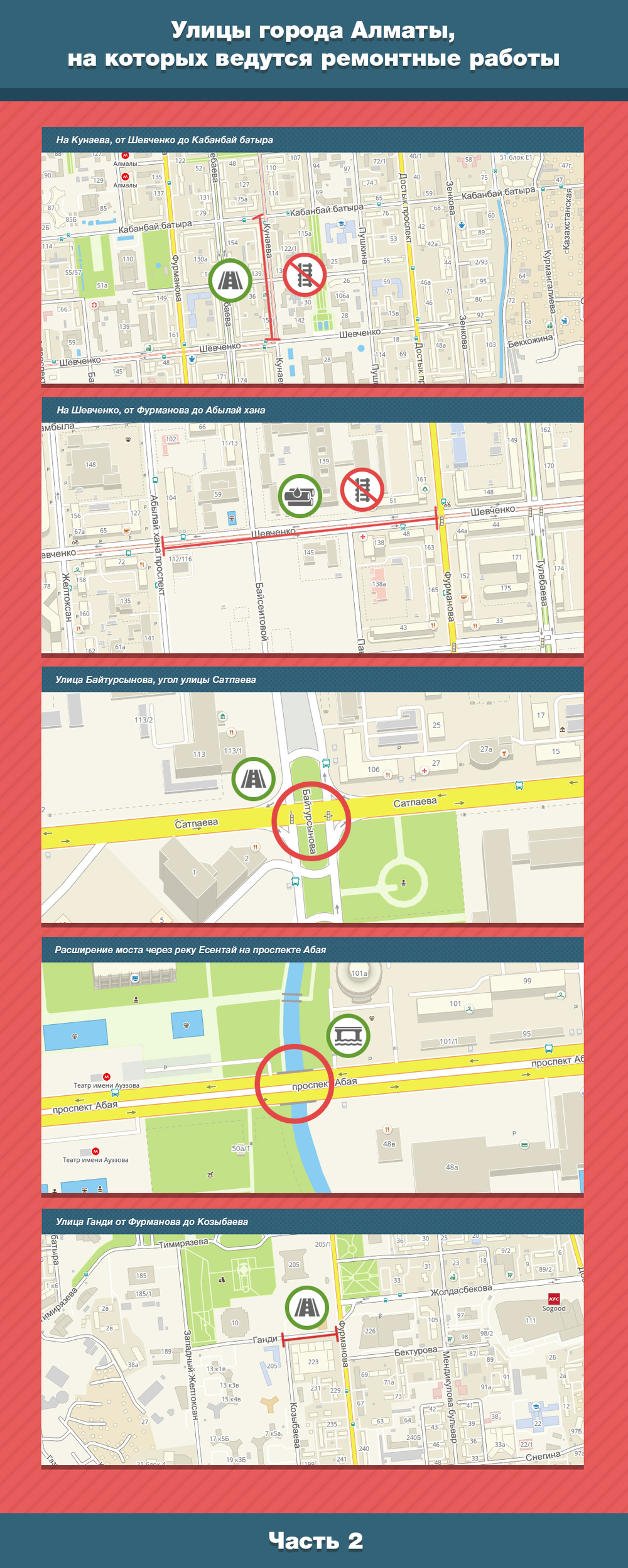 Улицы Алматы, на которых ведутся ремонтные работы.